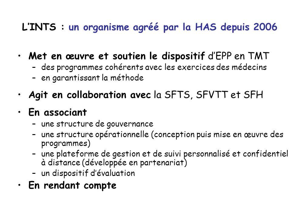 LINTS : un organisme agréé par la HAS depuis 2006 Met en œuvre et soutien le dispositif dEPP en TMT –des programmes cohérents avec les exercices des m