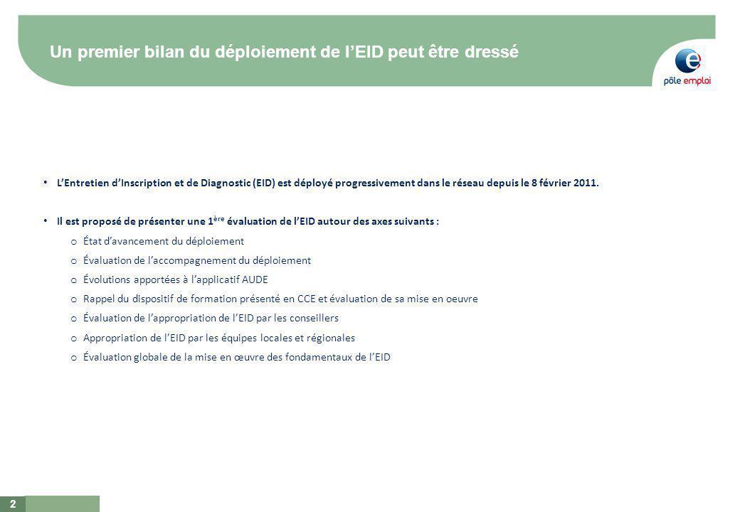 Un premier bilan du déploiement de lEID peut être dressé 2 LEntretien dInscription et de Diagnostic (EID) est déployé progressivement dans le réseau depuis le 8 février 2011.