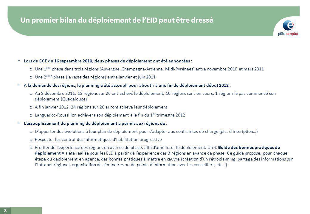 A ce jour, près de 90% des agences ont déployé lEID 3 Lors du CCE du 16 septembre 2010, deux phases de déploiement ont été annoncées : o Une 1 ère phase dans trois régions (Auvergne, Champagne-Ardenne, Midi-Pyrénées) entre novembre 2010 et mars 2011 o Une 2 ème phase (le reste des régions) entre janvier et juin 2011 A la demande des régions, le planning a été assoupli pour aboutir à une fin de déploiement début 2012 : o Au 8 décembre 2011, 15 régions sur 26 ont achevé le déploiement, 10 régions sont en cours, 1 région na pas commencé son déploiement (Guadeloupe) o A fin janvier 2012, 24 régions sur 26 auront achevé leur déploiement o Languedoc-Roussillon achèvera son déploiement à la fin du 1 er trimestre 2012 Lassouplissement du planning de déploiement a permis aux régions de : o Dapporter des évolutions à leur plan de déploiement pour sadapter aux contraintes de charge (pics dinscription…) o Respecter les contraintes informatiques dhabilitation progressive o Profiter de lexpérience des régions en avance de phase, afin daméliorer le déploiement.