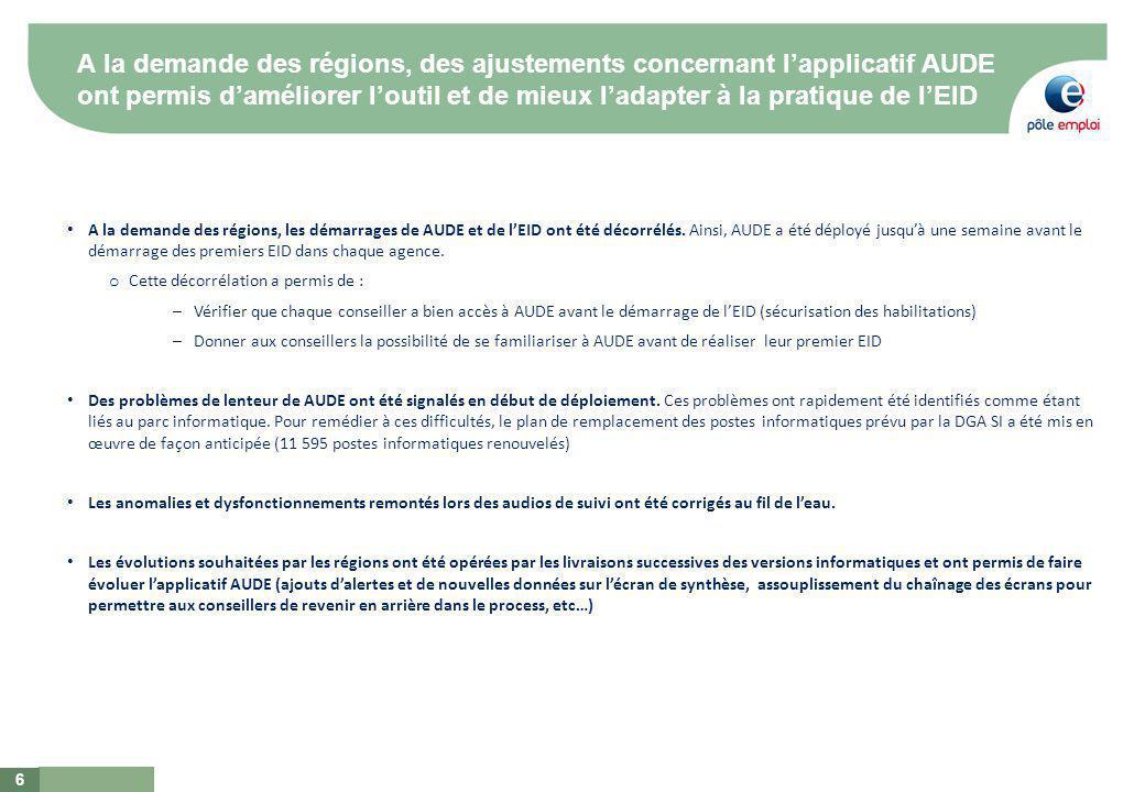 A la demande des régions, des ajustements concernant lapplicatif AUDE ont permis daméliorer loutil et de mieux ladapter à la pratique de lEID 6 A la demande des régions, les démarrages de AUDE et de lEID ont été décorrélés.