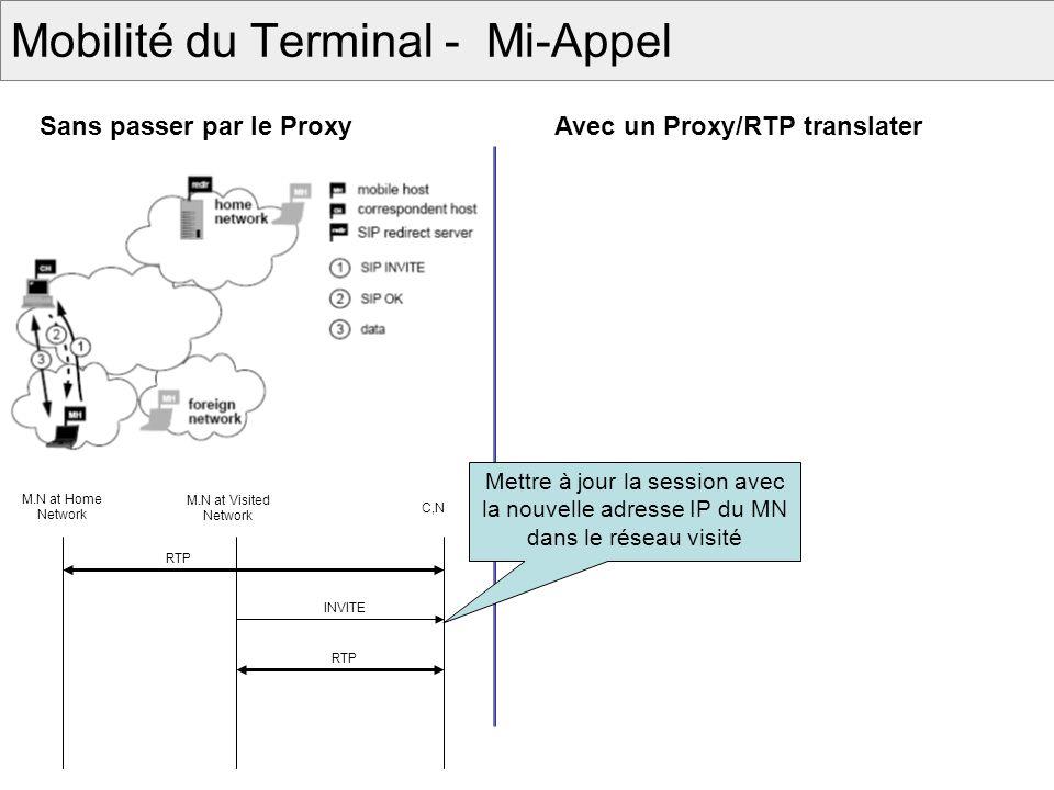 Mobilité du Terminal - Mi-Appel Sans passer par le ProxyAvec un Proxy/RTP translater C,N M.N at Home Network M.N at Visited Network RTP INVITE Mettre