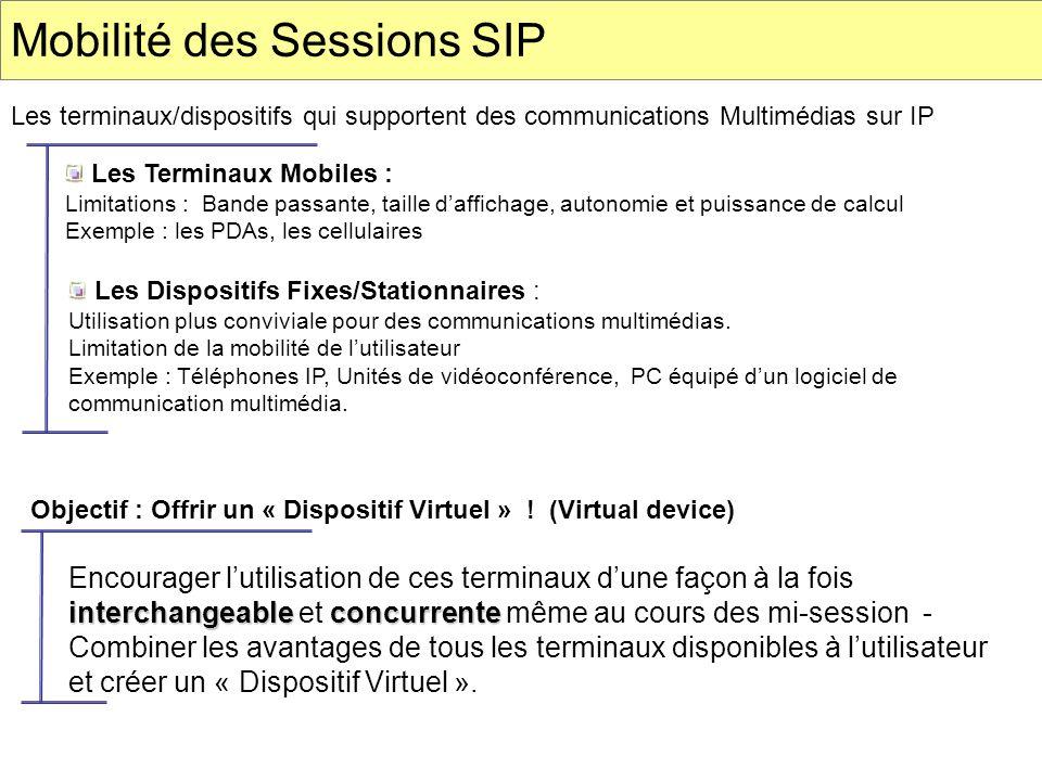 Mobilité des Sessions SIP Les terminaux/dispositifs qui supportent des communications Multimédias sur IP Les Dispositifs Fixes/Stationnaires : Utilisa