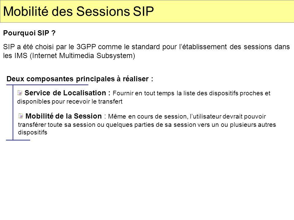 Mobilité des Sessions SIP SIP a été choisi par le 3GPP comme le standard pour létablissement des sessions dans les IMS (Internet Multimedia Subsystem)