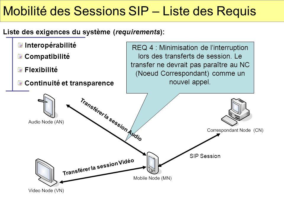 REQ 4 : Minimisation de linterruption lors des transferts de session. Le transfer ne devrait pas paraître au NC (Noeud Correspondant) comme un nouvel