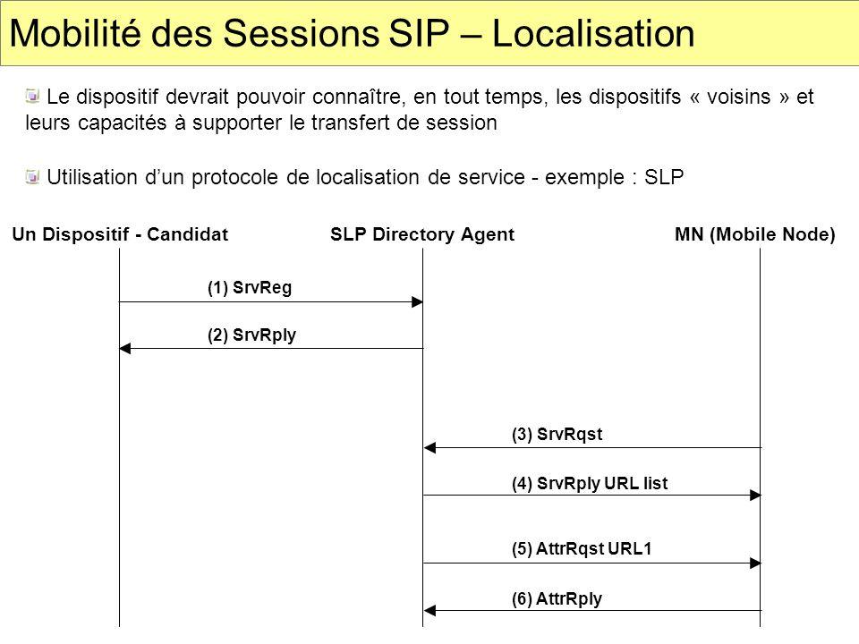 Mobilité des Sessions SIP – Localisation Le dispositif devrait pouvoir connaître, en tout temps, les dispositifs « voisins » et leurs capacités à supp