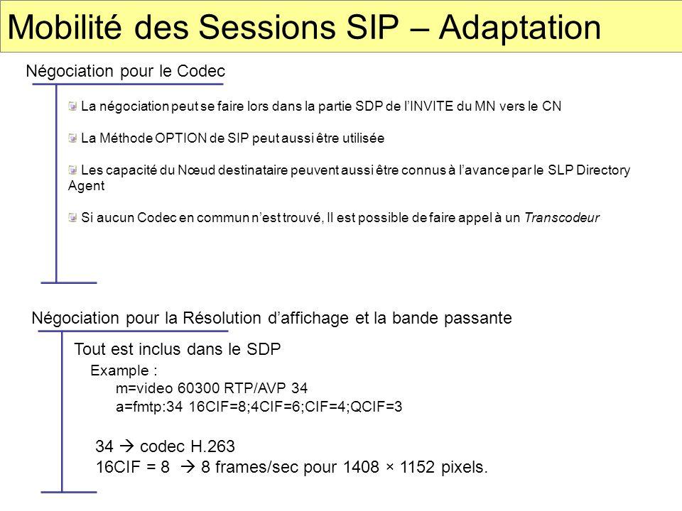 Mobilité des Sessions SIP – Adaptation Négociation pour le Codec La négociation peut se faire lors dans la partie SDP de lINVITE du MN vers le CN La M