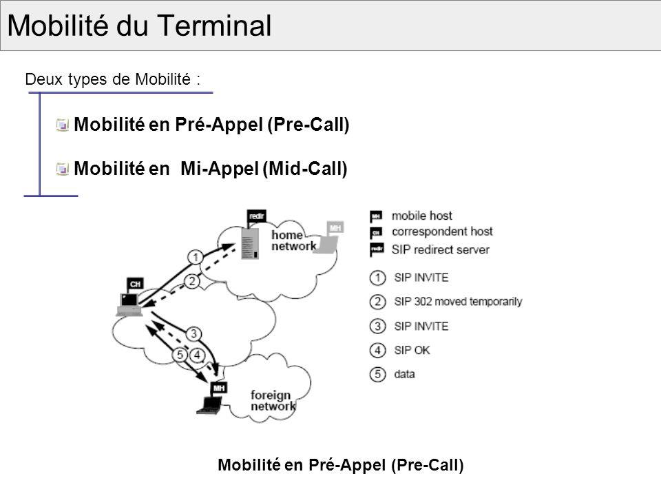 Mobilité des Sessions SIP – Localisation Le dispositif devrait pouvoir connaître, en tout temps, les dispositifs « voisins » et leurs capacités à supporter le transfert de session Utilisation dun protocole de localisation de service - exemple : SLP SLP Directory AgentMN (Mobile Node)Un Dispositif - Candidat (1) SrvReg (2) SrvRply (3) SrvRqst (4) SrvRply URL list (5) AttrRqst URL1 (6) AttrRply