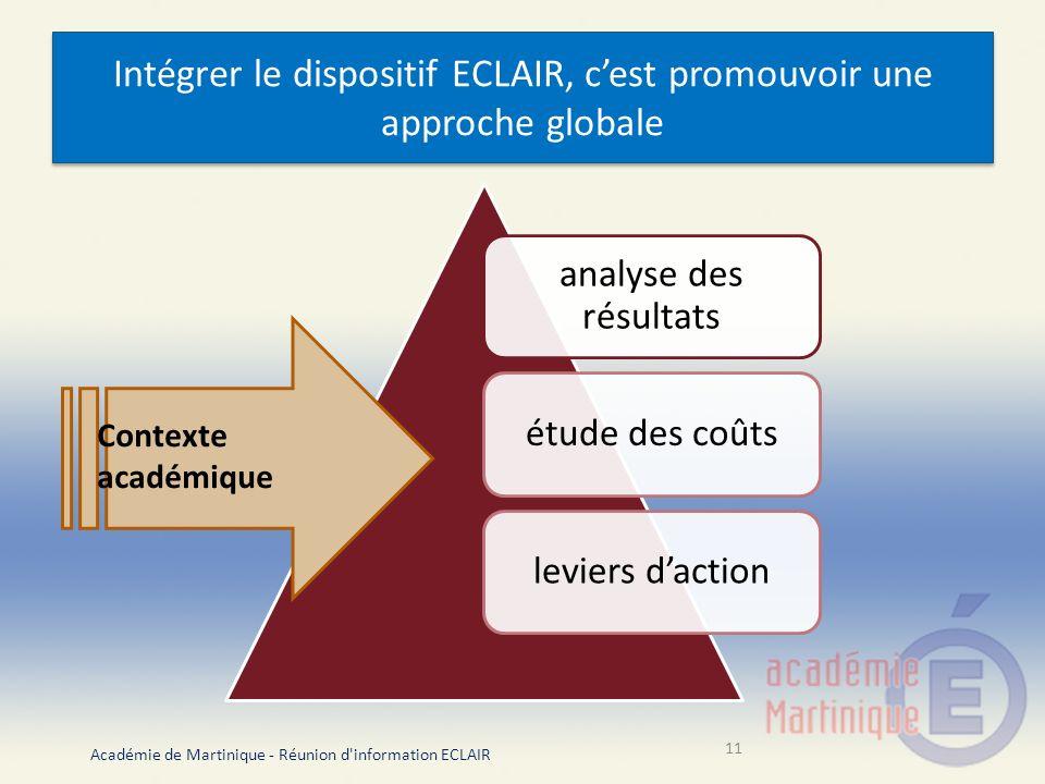 Intégrer le dispositif ECLAIR, cest promouvoir une approche globale analyse des résultats étude des coûtsleviers daction Académie de Martinique - Réunion d information ECLAIR 11 Contexte académique