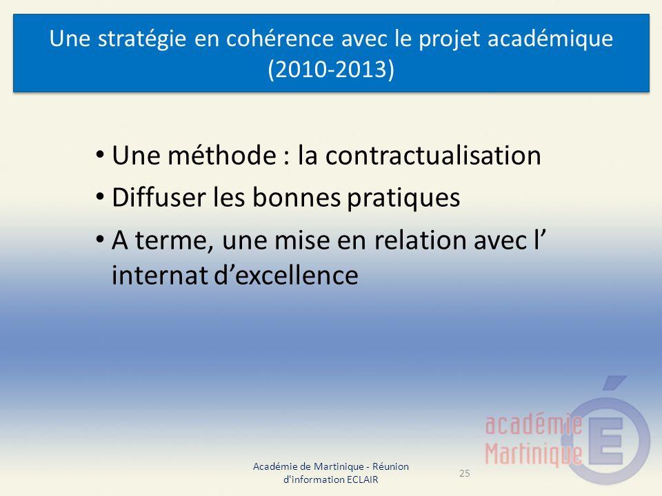 Une stratégie en cohérence avec le projet académique (2010-2013) Une méthode : la contractualisation Diffuser les bonnes pratiques A terme, une mise en relation avec l internat dexcellence Académie de Martinique - Réunion d information ECLAIR 25