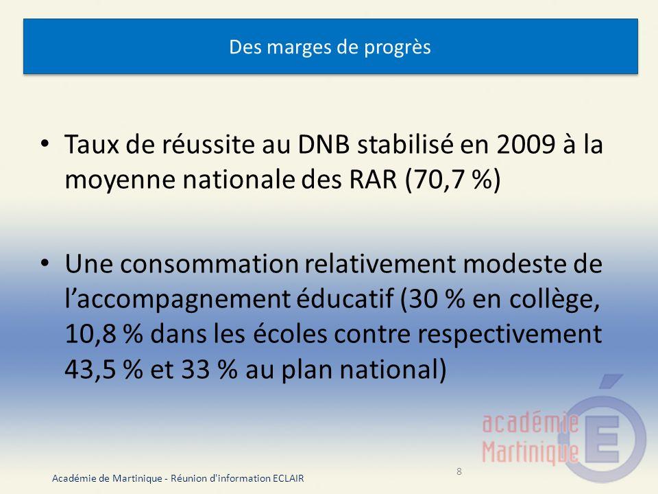 ECLAIR = Relance de léducation prioritaire 1981 ZEP 1998 REP 2006 RAR ECLAIR 2011 Constat : les RAR ont montré que : - le pilotage en binôme (chef détablissement +IEN ) et leffet Réseau = atouts majeurs - Progression mesurable dans le domaine de la vie scolaire - MAIS résultats perfectibles, les éléments du socle commun insuffisamment maîtrisés (en français et en mathématique) doù la relance.
