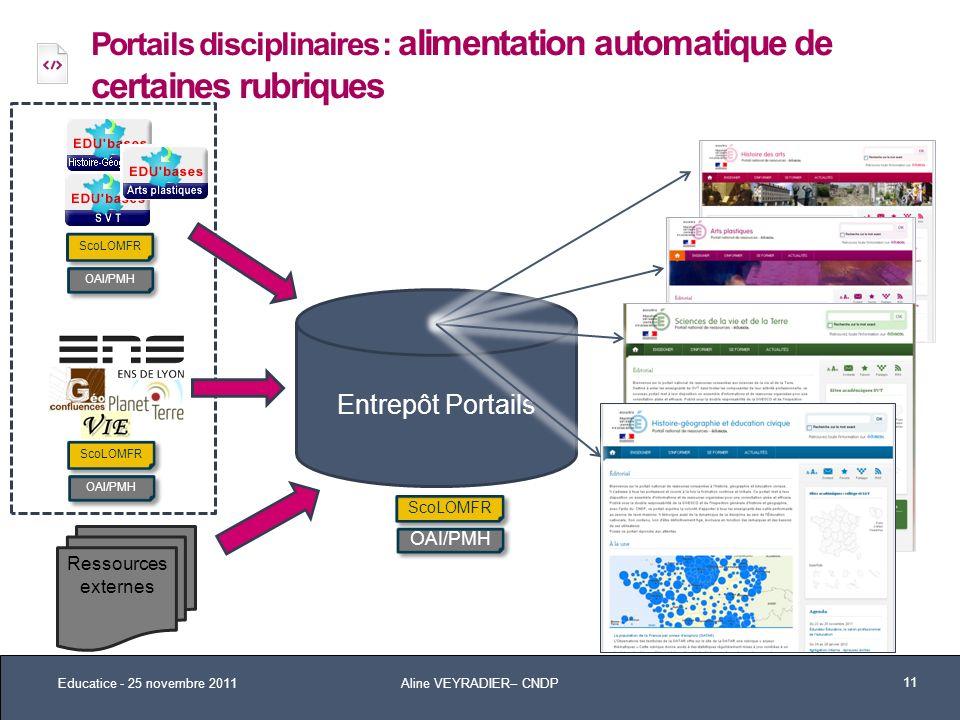 Entrepôt Portails ScoLOMFR OAI/PMH Ressources externes Portails disciplinaires : alimentation automatique de certaines rubriques Educatice - 25 novemb