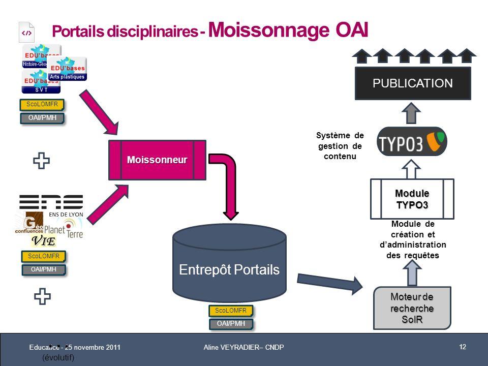 Portails disciplinaires - Moissonnage OAI Educatice - 25 novembre 2011 12 Entrepôt Portails ScoLOMFR OAI/PMH ScoLOMFR OAI/PMH Moissonneur Module TYPO3