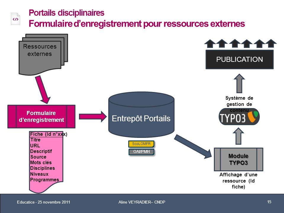Portails disciplinaires Formulaire denregistrement pour ressources externes Educatice - 25 novembre 2011 15 Ressources externes Entrepôt Portails ScoL