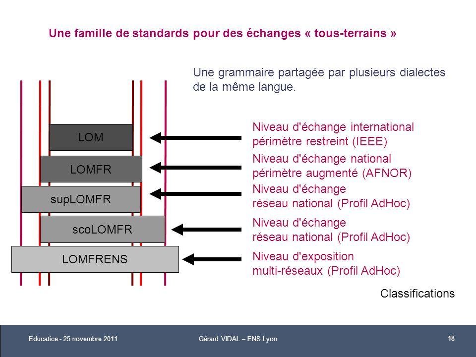 Une famille de standards pour des échanges « tous-terrains » LOM LOMFR supLOMFR scoLOMFR LOMFRENS Classifications Niveau d'échange international périm