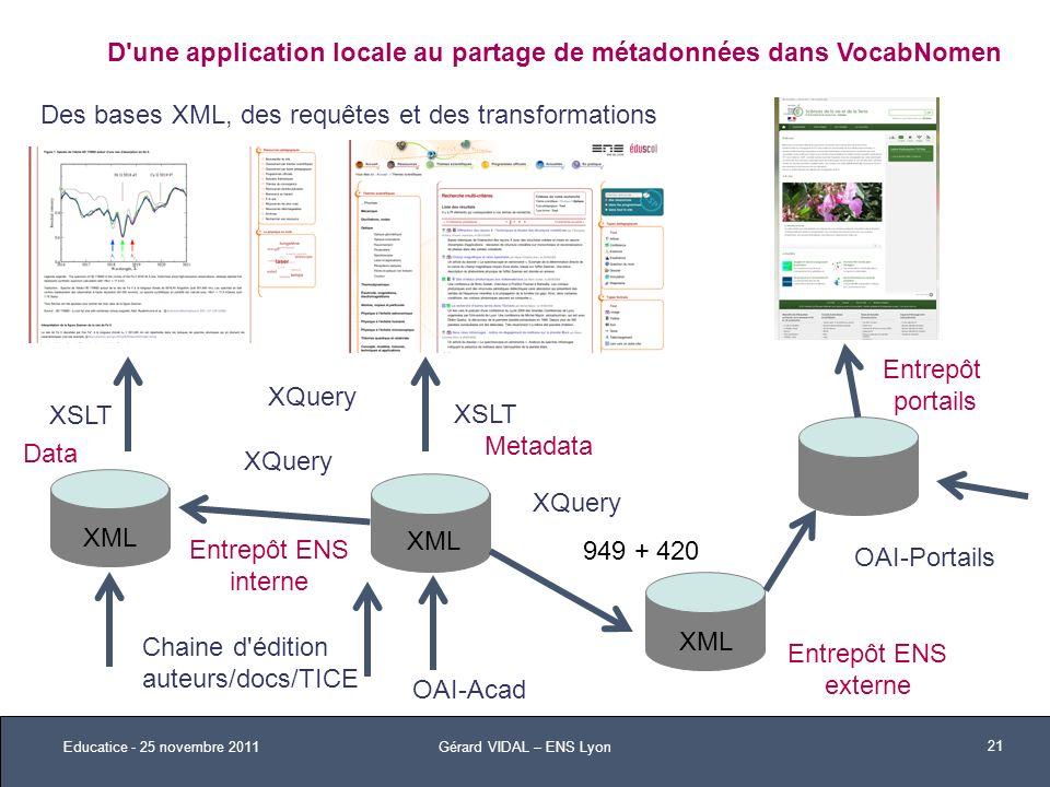 D'une application locale au partage de métadonnées dans VocabNomen Des bases XML, des requêtes et des transformations Entrepôt portails Entrepôt ENS i