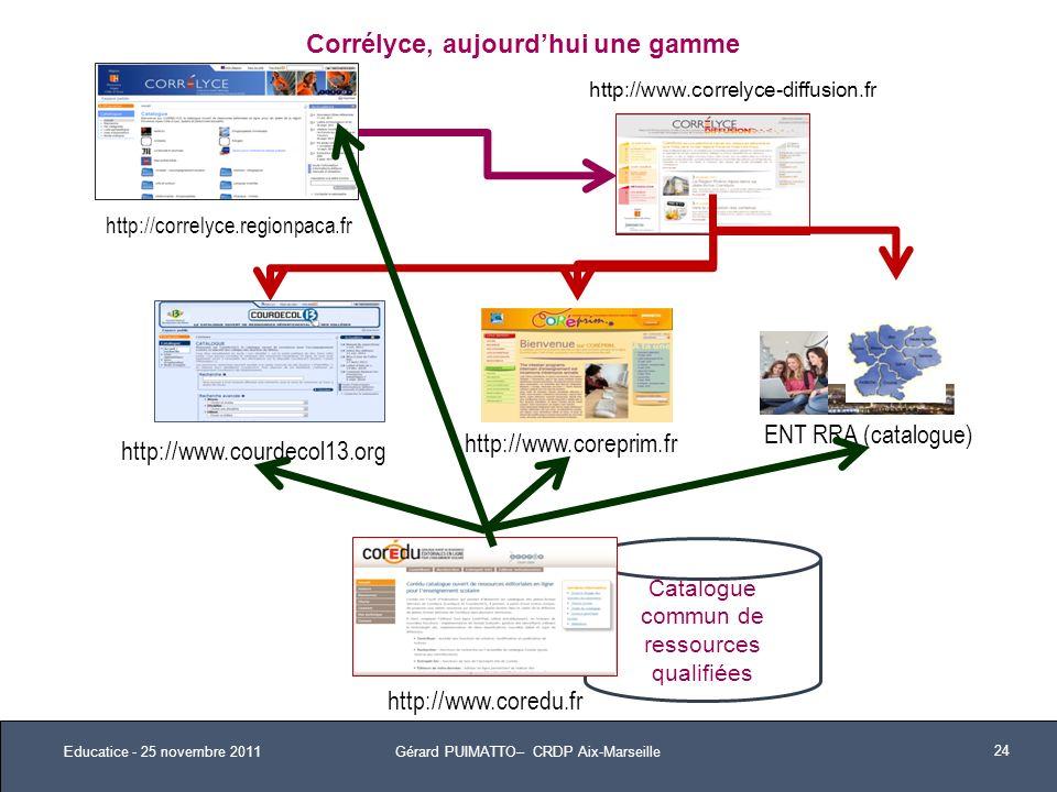 http://correlyce.regionpaca.fr http://www.correlyce-diffusion.fr Catalogue commun de ressources qualifiées http://www.coredu.fr http://www.courdecol13.org http://www.coreprim.fr ENT RRA (catalogue) Corrélyce, aujourdhui une gamme Educatice - 25 novembre 2011 24 Gérard PUIMATTO– CRDP Aix-Marseille
