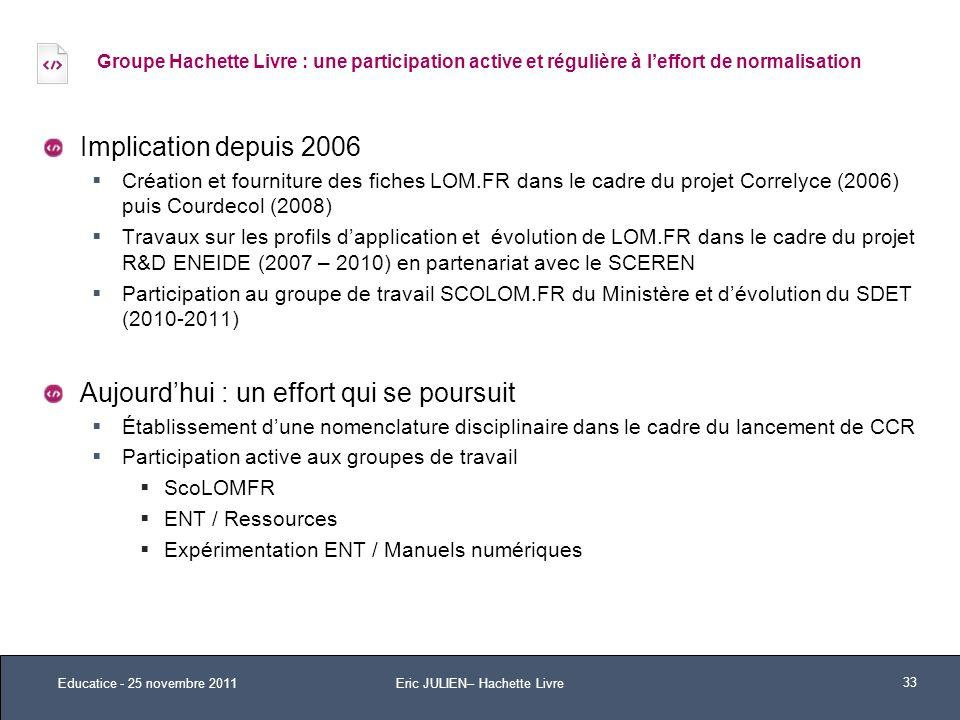 Groupe Hachette Livre : une participation active et régulière à leffort de normalisation Implication depuis 2006 Création et fourniture des fiches LOM