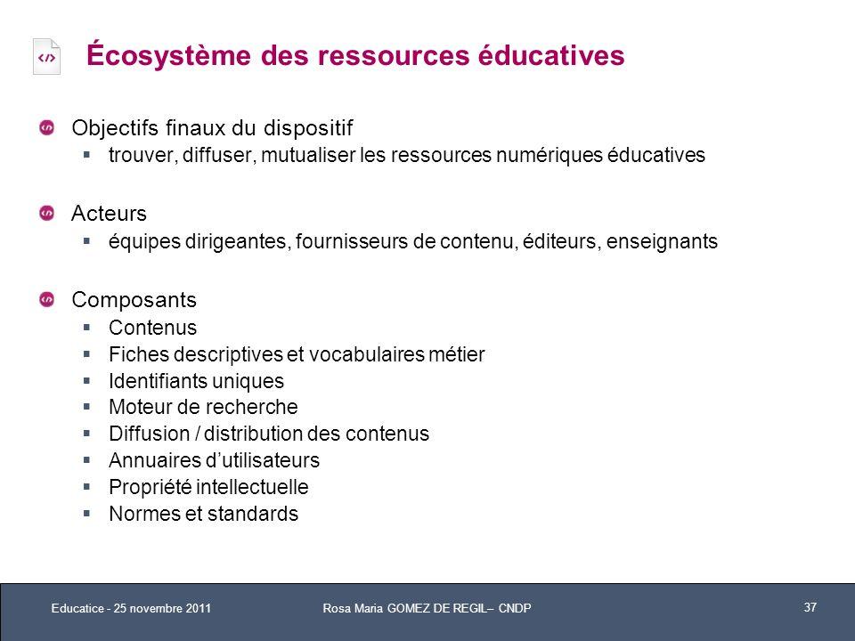 Écosystème des ressources éducatives Objectifs finaux du dispositif trouver, diffuser, mutualiser les ressources numériques éducatives Acteurs équipes