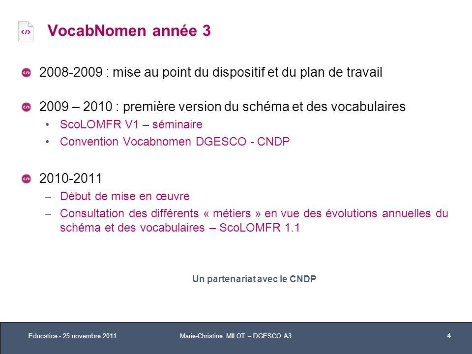 VocabNomen année 3 2008-2009 : mise au point du dispositif et du plan de travail 2009 – 2010 : première version du schéma et des vocabulaires ScoLOMFR