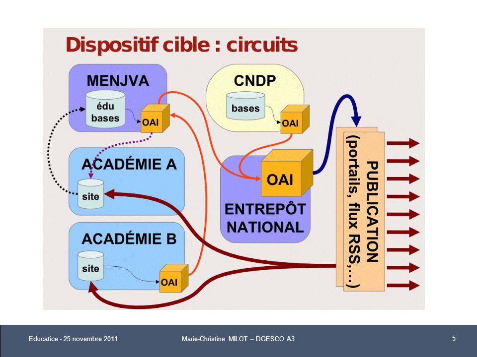 Educatice - 25 novembre 2011 5 Marie-Christine MILOT – DGESCO A3