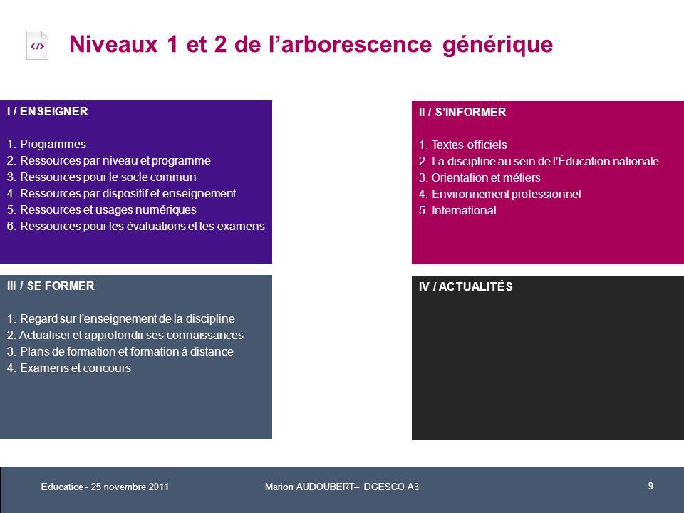 Niveaux 1 et 2 de larborescence générique Educatice - 25 novembre 2011 9 I / ENSEIGNER 1. Programmes 2. Ressources par niveau et programme 3. Ressourc