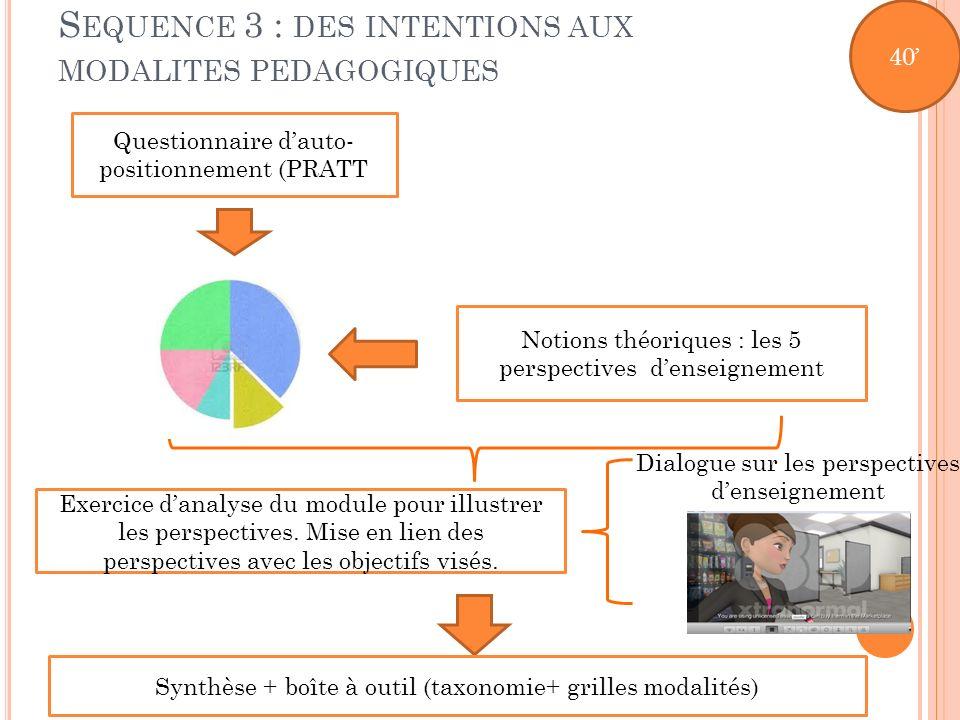S EQUENCE 3 : DES INTENTIONS AUX MODALITES PEDAGOGIQUES Questionnaire dauto- positionnement (PRATT Notions théoriques : les 5 perspectives denseigneme