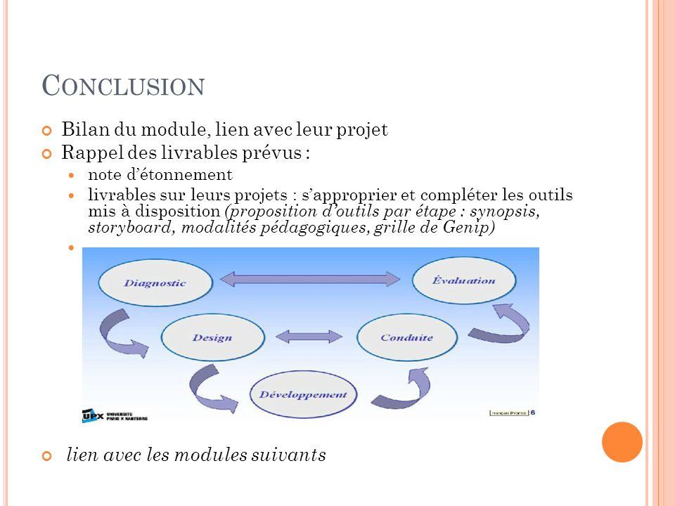 C ONCLUSION Bilan du module, lien avec leur projet Rappel des livrables prévus : note détonnement livrables sur leurs projets : sapproprier et complét