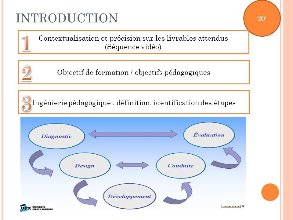20 Contextualisation et précision sur les livrables attendus (Séquence vidéo) Objectif de formation / objectifs pédagogiquesIngénierie pédagogique : définition, identification des étapes