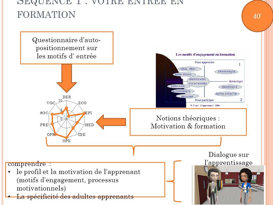 comprendre : le profil et la motivation de lapprenant (motifs dengagement, processus motivationnels) S EQUENCE 1 : VOTRE ENTRÉE EN FORMATION Questionn