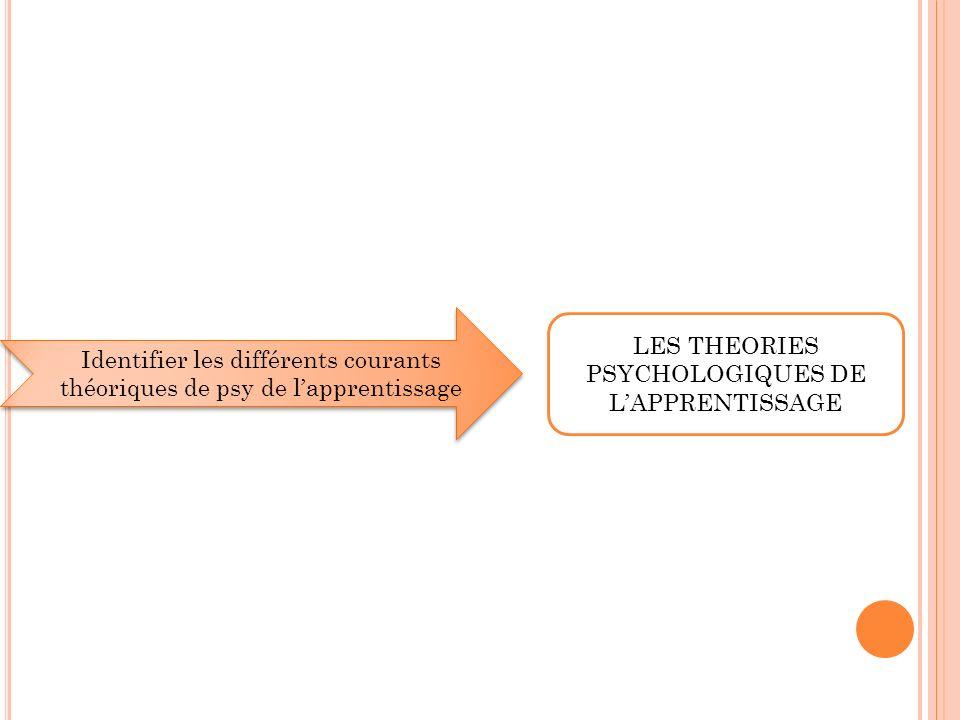 Identifier les différents courants théoriques de psy de lapprentissage LES THEORIES PSYCHOLOGIQUES DE LAPPRENTISSAGE