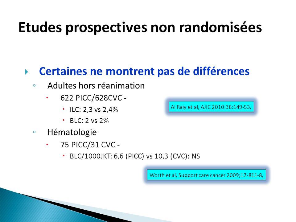 Certaines ne montrent pas de différences Adultes hors réanimation 622 PICC/628CVC - ILC: 2,3 vs 2,4% BLC: 2 vs 2% Hématologie 75 PICC/31 CVC - BLC/100