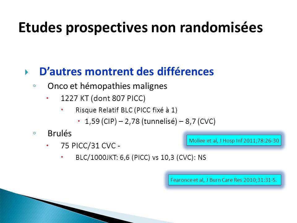 Dautres montrent des différences Onco et hémopathies malignes 1227 KT (dont 807 PICC) Risque Relatif BLC (PICC fixé à 1) 1,59 (CIP) – 2,78 (tunnelisé)