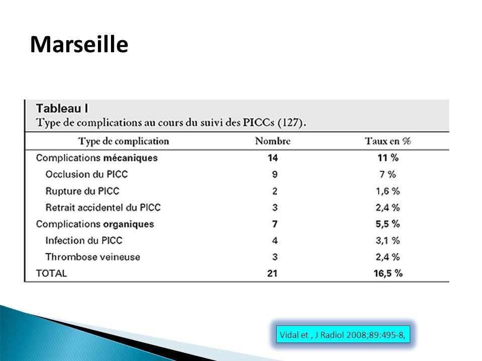 Marseille Vidal et, J Radiol 2008;89:495-8,