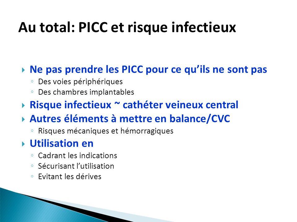 Ne pas prendre les PICC pour ce quils ne sont pas Des voies périphériques Des chambres implantables Risque infectieux ~ cathéter veineux central Autre