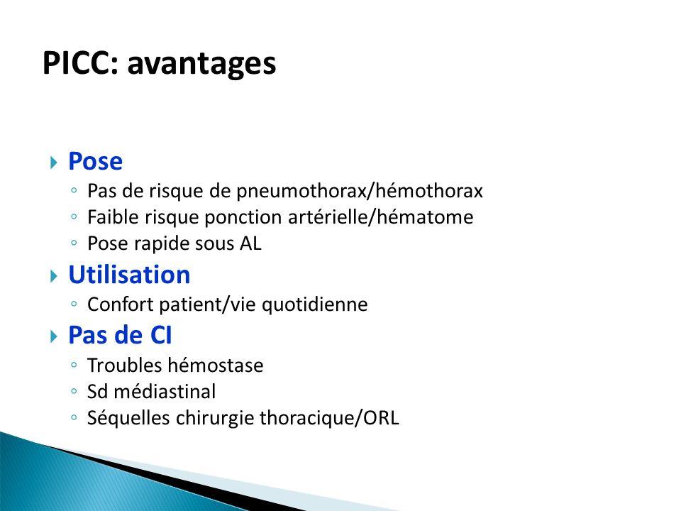 Pose Pas de risque de pneumothorax/hémothorax Faible risque ponction artérielle/hématome Pose rapide sous AL Utilisation Confort patient/vie quotidien
