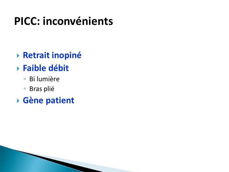Retrait inopiné Faible débit Bi lumière Bras plié Gène patient PICC: inconvénients