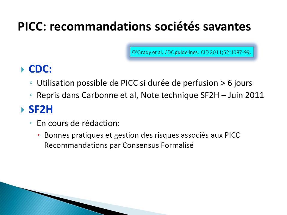 CDC: Utilisation possible de PICC si durée de perfusion > 6 jours Repris dans Carbonne et al, Note technique SF2H – Juin 2011 SF2H En cours de rédacti