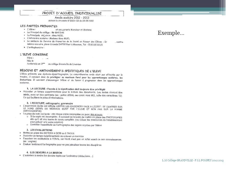 L.M Collège GRANDVILLE - F.I.L POMPEY 2012 2013 Exemple…