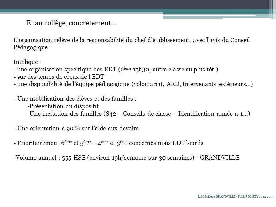 Accompagnement personnalisé L.M Collège GRANDVILLE - F.I.L POMPEY 2012 2013