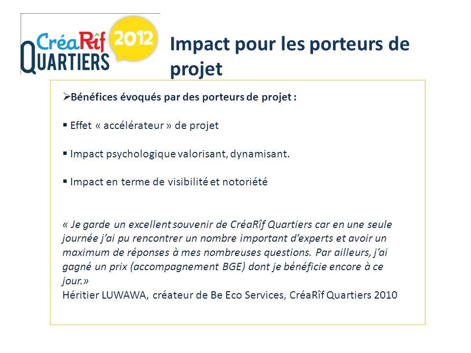 Impact pour les porteurs de projet Bénéfices évoqués par des porteurs de projet : Effet « accélérateur » de projet Impact psychologique valorisant, dynamisant.