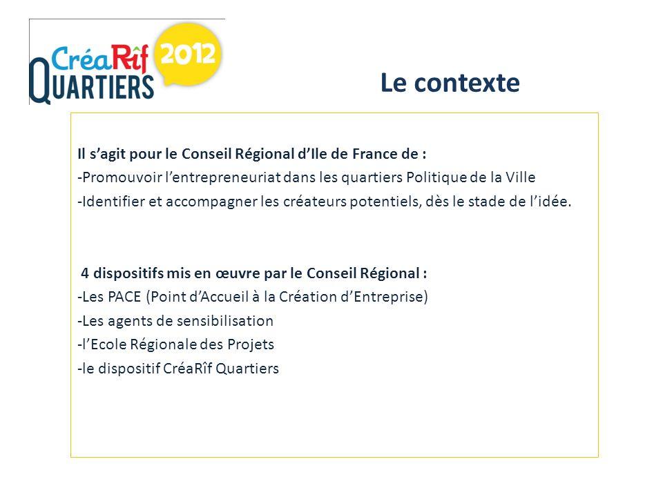 Il sagit pour le Conseil Régional dIle de France de : -Promouvoir lentrepreneuriat dans les quartiers Politique de la Ville -Identifier et accompagner les créateurs potentiels, dès le stade de lidée.