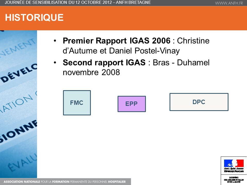 HISTORIQUE Premier Rapport IGAS 2006 : Christine dAutume et Daniel Postel-Vinay Second rapport IGAS : Bras - Duhamel novembre 2008 FMC EPP DPC JOURNÉE DE SENSIBILISATION DU 12 OCTOBRE 2012 – ANFH BRETAGNE