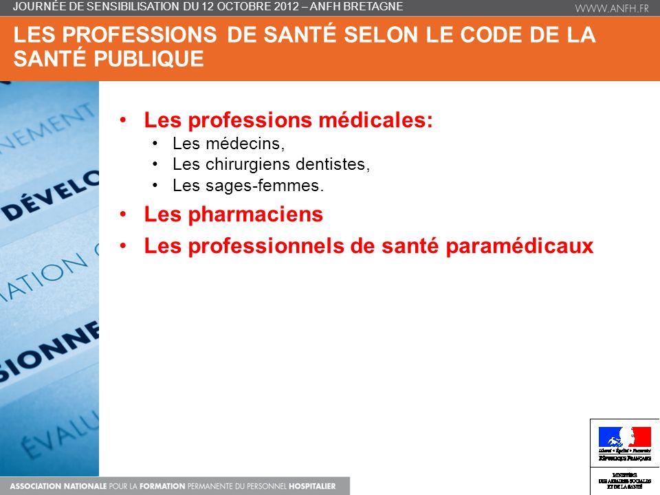 LES PROFESSIONS DE SANTÉ SELON LE CODE DE LA SANTÉ PUBLIQUE Les professions médicales: Les médecins, Les chirurgiens dentistes, Les sages-femmes.