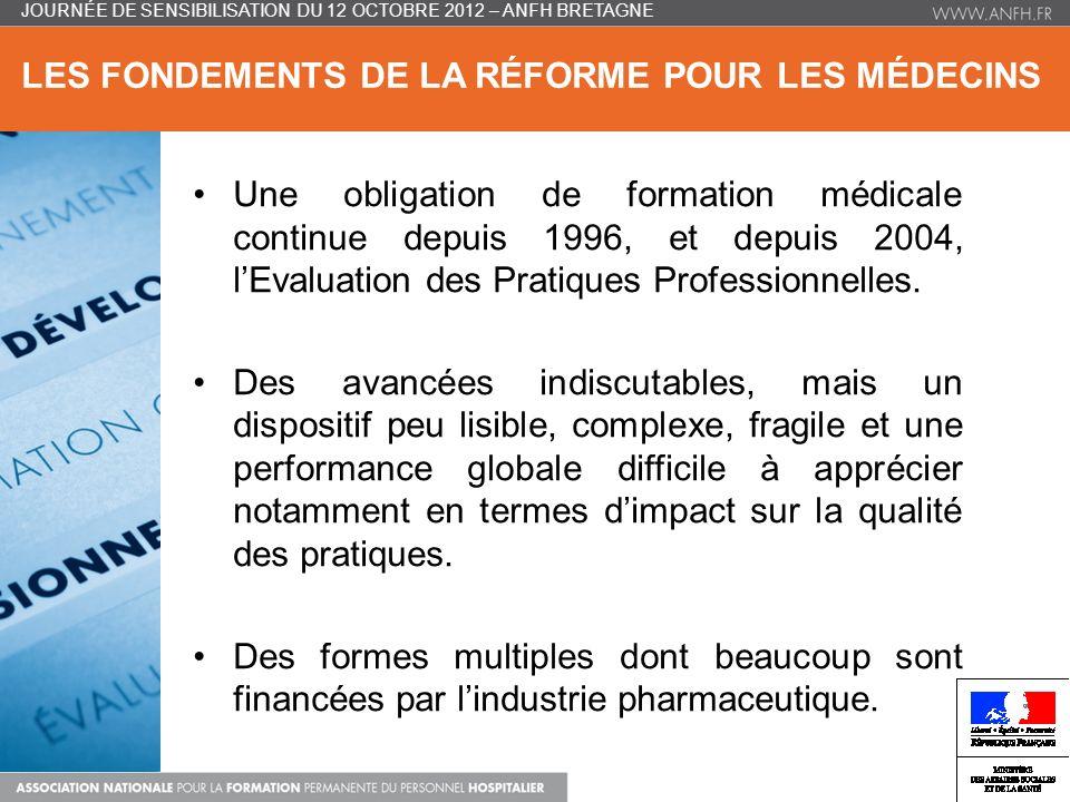 LES FONDEMENTS DE LA RÉFORME POUR LES MÉDECINS Une obligation de formation médicale continue depuis 1996, et depuis 2004, lEvaluation des Pratiques Professionnelles.