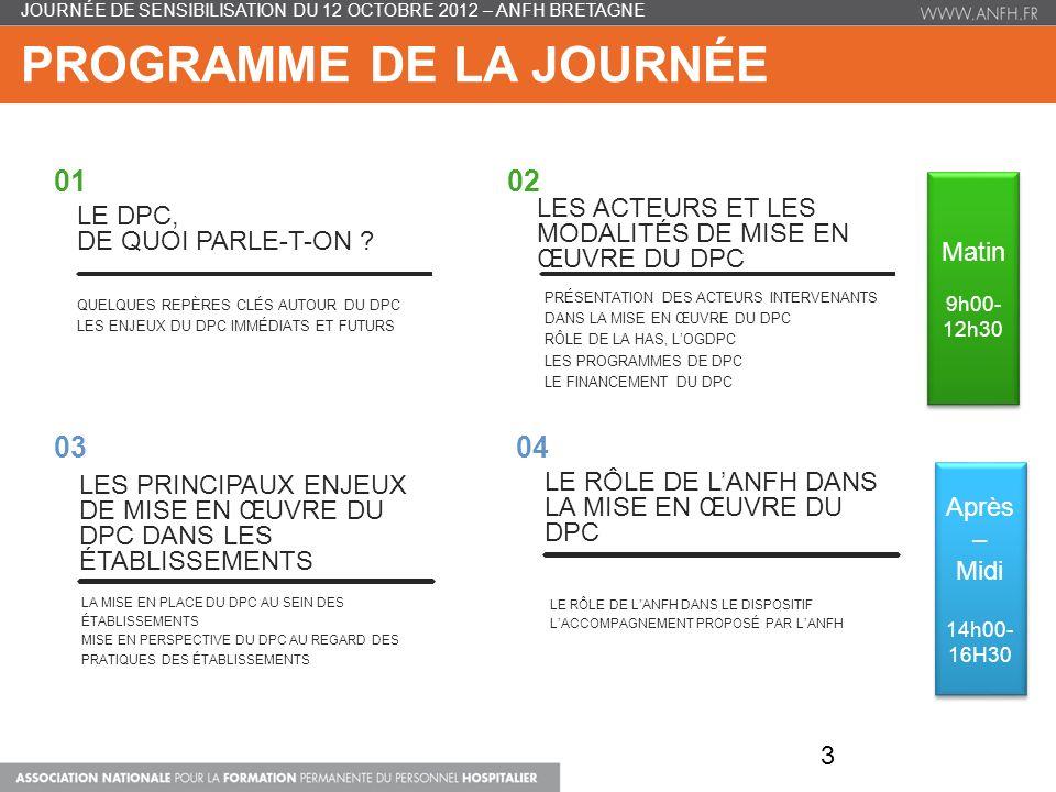 ECHANGES ENTRE LES INTERVENANTS ET LA SALLE 24 JOURNÉE DE SENSIBILISATION DU 12 OCTOBRE 2012 – ANFH BRETAGNE