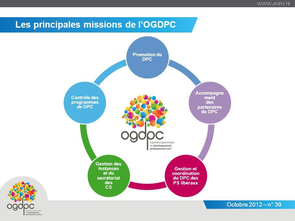 Octobre 2012 – n° 39 Les principales missions de lOGDPC Promotion du DPC Accompagne ment des partenaires du DPC Gestion et coordination du DPC des PS libéraux Gestion des Instances et du secrétariat des CS Contrôle des programmes de DPC