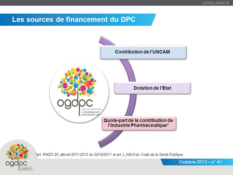 Octobre 2012 – n° 41 Les sources de financement du DPC Contribution de lUNCAM Dotation de lEtat Quote-part de la contribution de lIndustrie Pharmaceutique* *art.