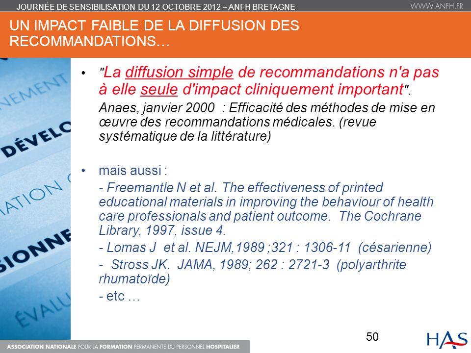UN IMPACT FAIBLE DE LA DIFFUSION DES RECOMMANDATIONS… La diffusion simple de recommandations n a pas à elle seule d impact cliniquement important .