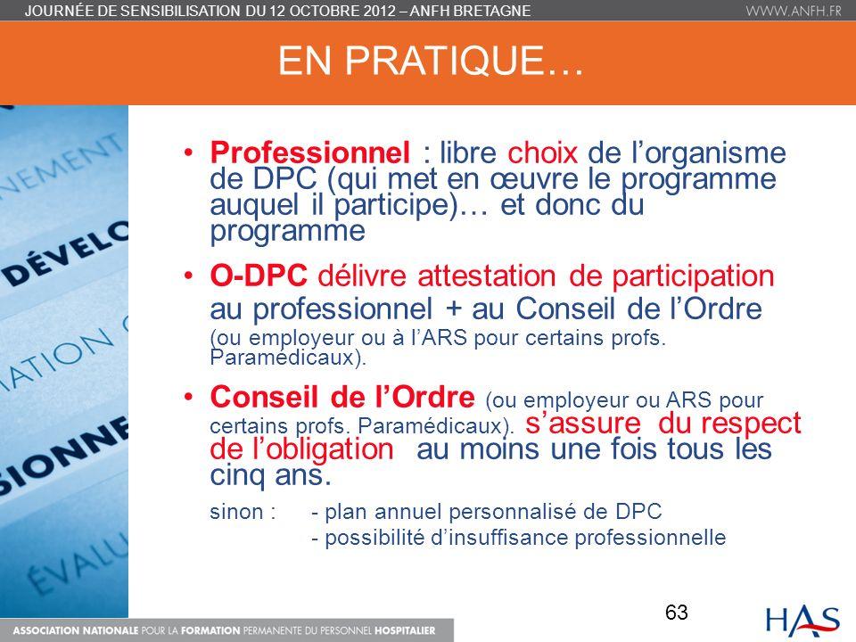 EN PRATIQUE… Professionnel : libre choix de lorganisme de DPC (qui met en œuvre le programme auquel il participe)… et donc du programme O-DPC délivre attestation de participation au professionnel + au Conseil de lOrdre (ou employeur ou à lARS pour certains profs.