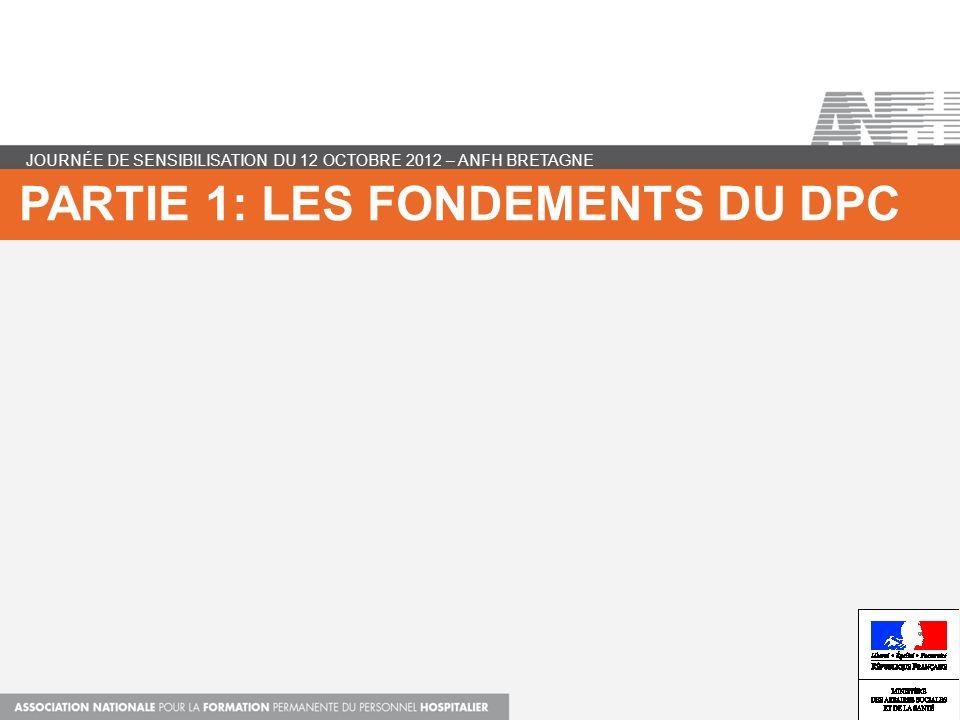 UNE (SI) LONGUE HISTOIRE… FMC et EPP = un devoir déontologique (art.11) Ordonnance du 24 avril 1996 : obligation FMC Loi du 13 aout 2004 : obligation EPP (+ décret 14/04/2005 ) Loi du 21/07/2009 (HPST), art.59 : obligation du DPC Décrets DPC du 30/12/2011 et 9/01/2012 JOURNÉE DE SENSIBILISATION DU 12 OCTOBRE 2012 – ANFH BRETAGNE 49